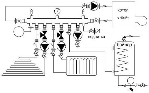 Схема обвязки коллектора