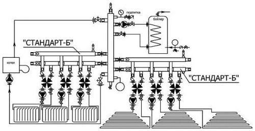 схема обвязки котельной